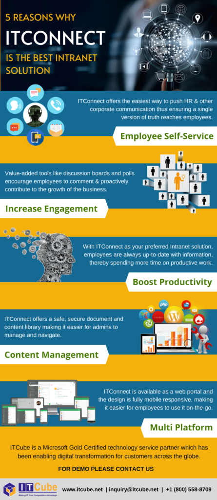 Infographic explaining the 5 reasons why ITConnect is the best intranet portal solution